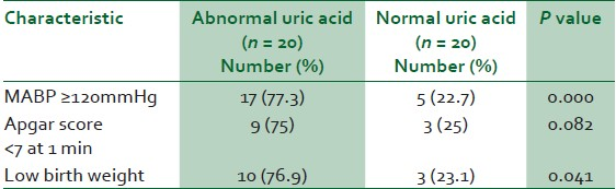 high uric acid in blood work medication for elevated uric acid lemon juice increase uric acid