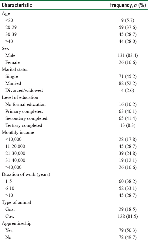 Table 1: Sociodemographic characteristics and occupational history of respondents (<i>n</i>=157)